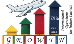 International Operations by Indian Carriers to Go Up By Oct 2013