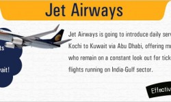 Jet Airways to Launch Daily Flights between Kochi and Kuwait