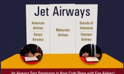 Jet Airways Gets Permission to Have Code - Share with Five Airlines