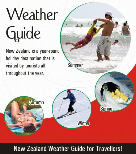 new-zealand-weather-guide-for-travellers