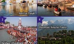 Top 4 Destinations for Enjoying Spiritual India