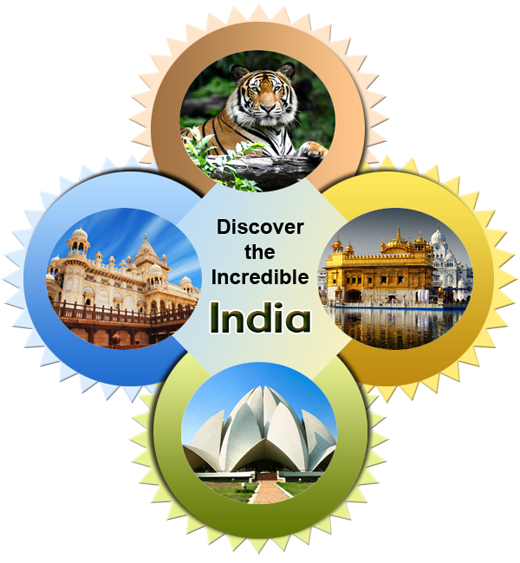 Discover-the-Incredible-India